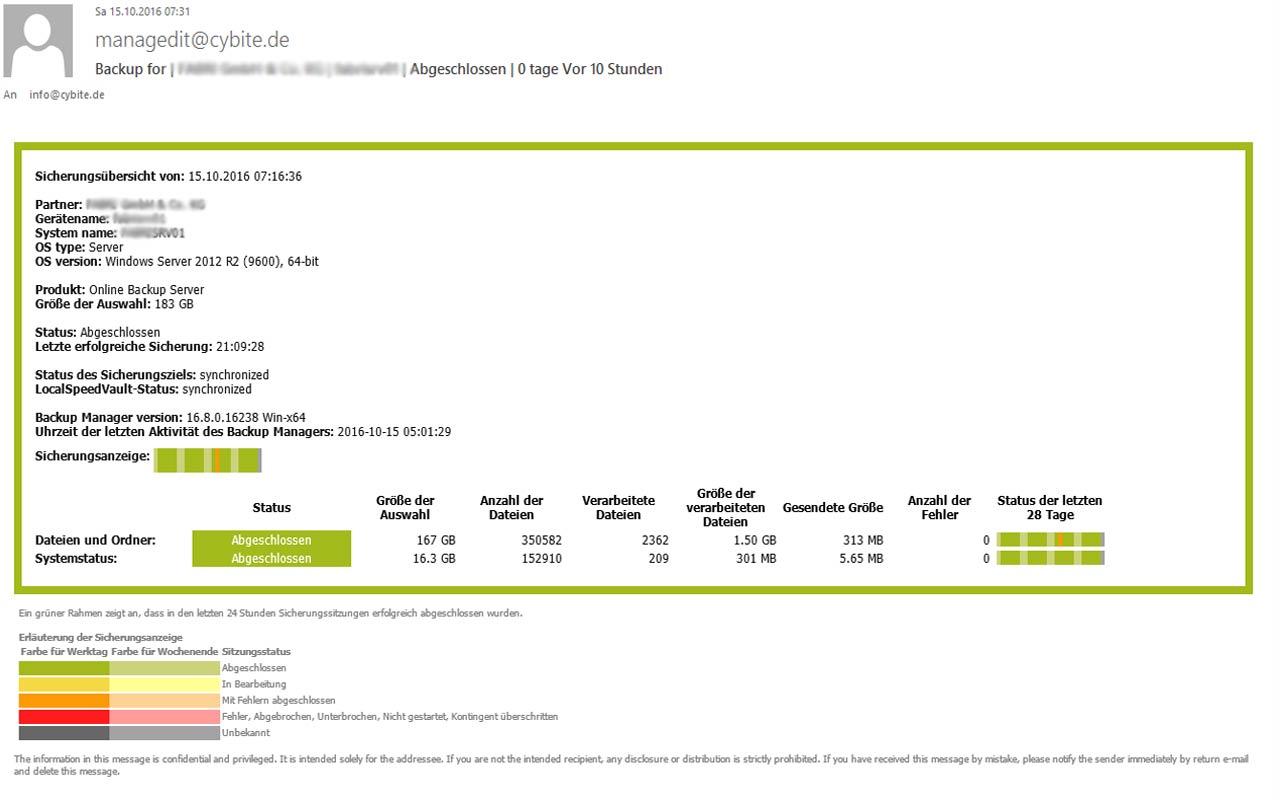 cybite Online Backup - Cloud Sicherung im deutschen